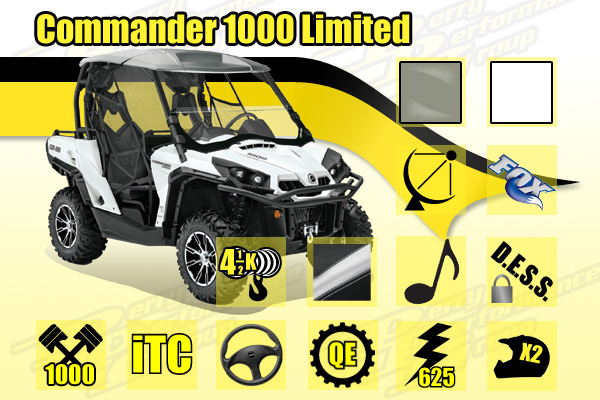 2015 Commander 1000 Limited