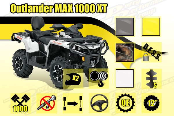 2015 Can-Am Outlander MAX XT ATV
